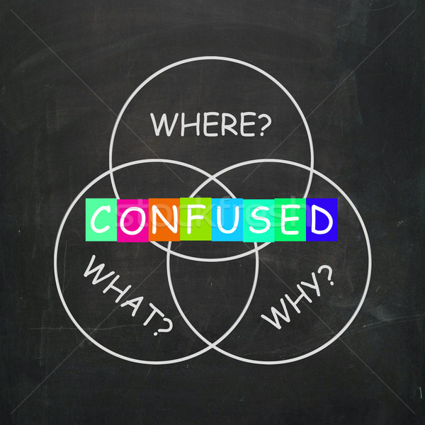 Confused Refers to Why What Where and Uncertainty Stock photo © stuartmiles