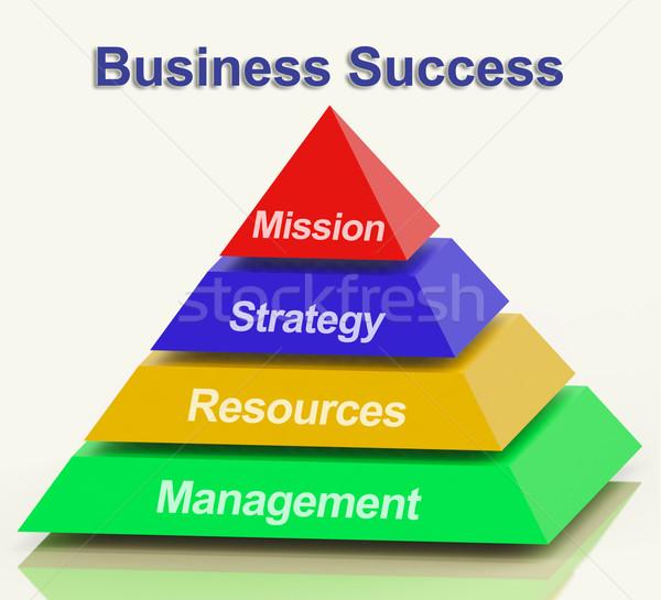ビジネス 成功 ピラミッド ミッション 戦略 資源 ストックフォト © stuartmiles