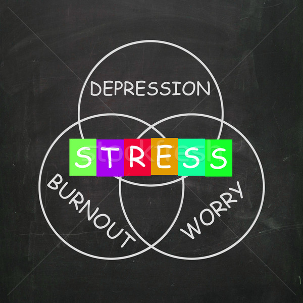 Stress Depression Worry and Anxiety Mean Burnout Stock photo © stuartmiles