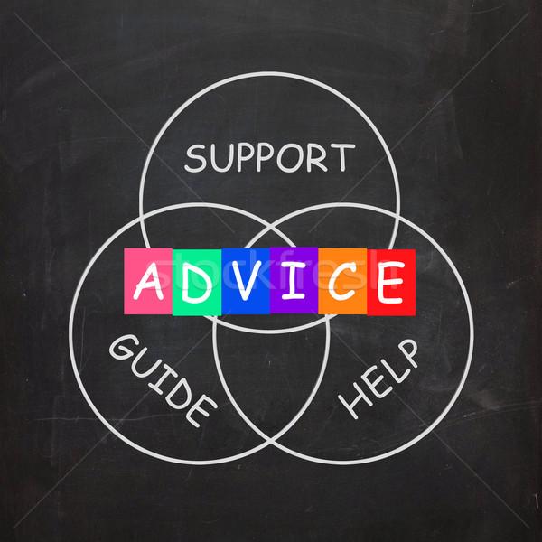 útmutatás tanács segítség támogatás útmutató jelentés Stock fotó © stuartmiles