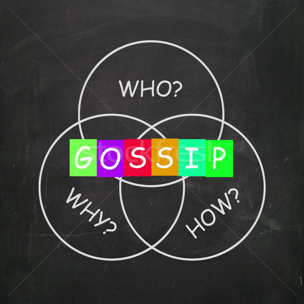 word gossip God's word warns us to stay away from people who gossip and to guard our words when we speak about others if you are struggling with gossip or know someone who gossips a lot, study theses bible verses and choose to help put a stop to it.