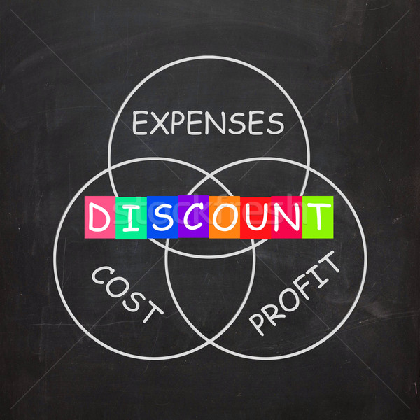 Profit Minus Cost and Expenses Mean Discount Stock photo © stuartmiles