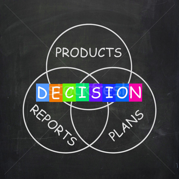 Deciding Means Decision on Plans Reports and Products Stock photo © stuartmiles