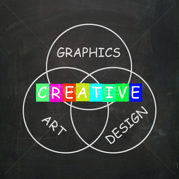 Creative Choices Refer to Graphics Art Design and Creativity Stock photo © stuartmiles