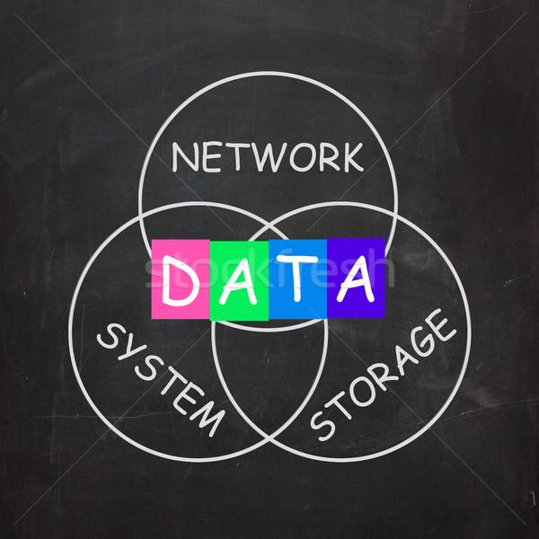 Computer woorden show netwerk gegevensopslag tonen Stockfoto © stuartmiles