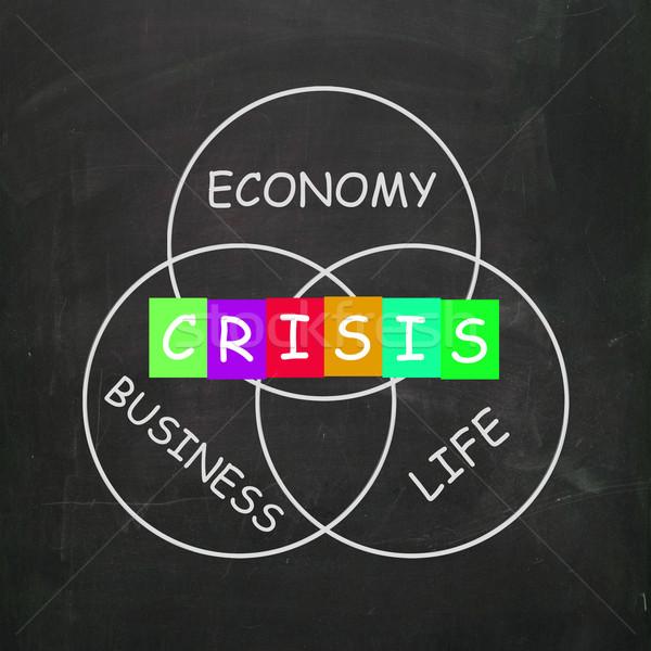 Business leven crisis economie depressie betekenis Stockfoto © stuartmiles