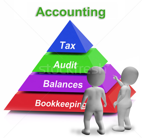 Accounting Pyramid Means Paying Taxes Auditing And Bookkeeping Stock photo © stuartmiles