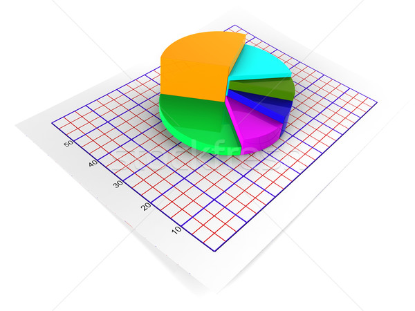 Pie Chart Shows Statistical Graphs And Graphics Stock photo © stuartmiles