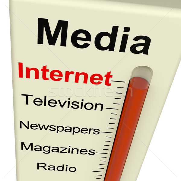 Stock photo: Internet Media Gauge Shows Marketing Alternatives Like Televisio