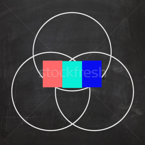 Three Letter Word Venn Diagram Shows Intersect Or Overlap Stock photo © stuartmiles