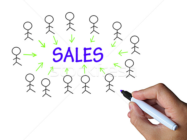 Sales On Whiteboard Shows Great Clearances And Promotions Stock photo © stuartmiles