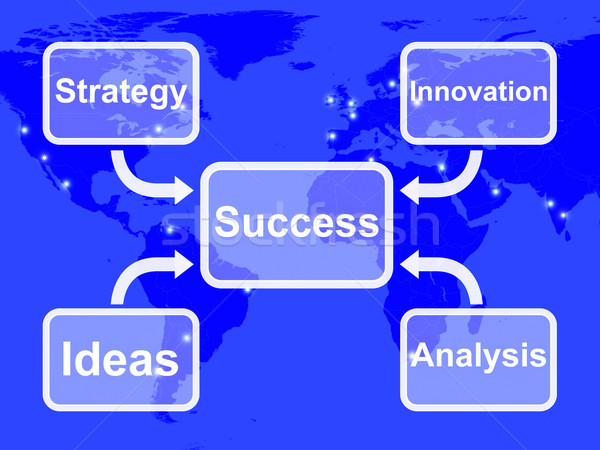 Success Map Shows Achievement Accomplishment And Triumph Stock photo © stuartmiles