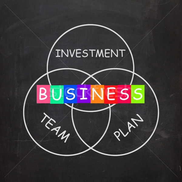 Business Requirements are Investments Plans and Teamwork Stock photo © stuartmiles