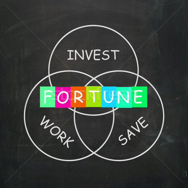 Fortune Comes from Work Save and Investing Stock photo © stuartmiles