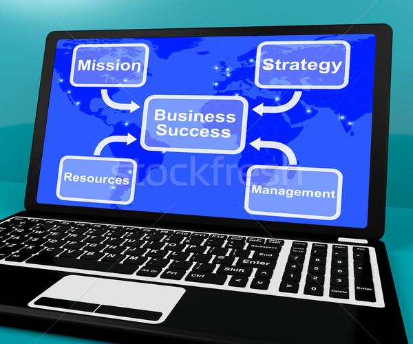 ビジネス 成功 図 ノートパソコン ミッション ストックフォト © stuartmiles