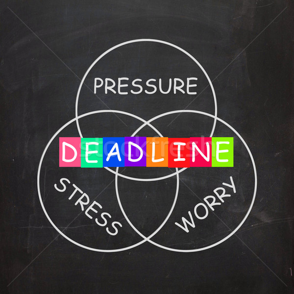 Deadline Words Show Stress Worry and Pressure of Time Limit Stock photo © stuartmiles