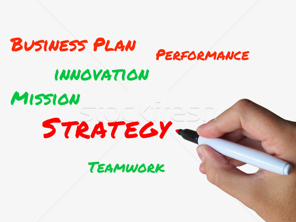 Strategy on Whiteboard Represents Planning Goals Objectives and  Stock photo © stuartmiles
