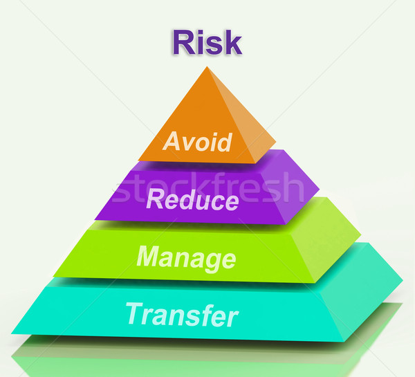 Risk Pyramid Means Avoid Reduce Manage And Transfer Stock photo © stuartmiles