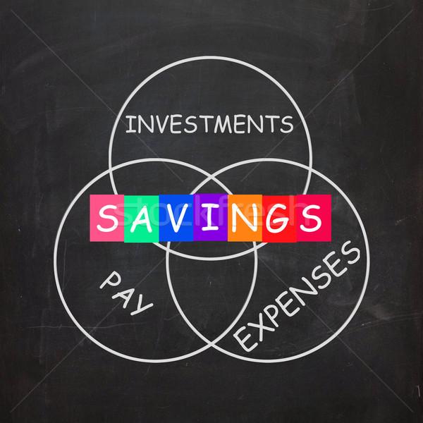 Financeiro palavras poupança investimentos despesas Foto stock © stuartmiles