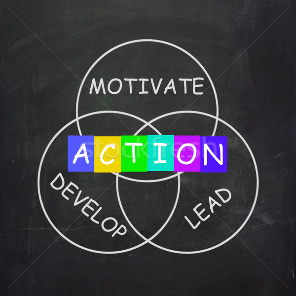 Motivational Words Include Action Develop Lead and Motivate Stock photo © stuartmiles