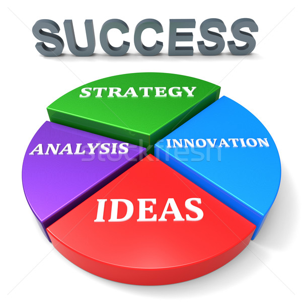 Strategia successo vincitore vincitore strategico Foto d'archivio © stuartmiles