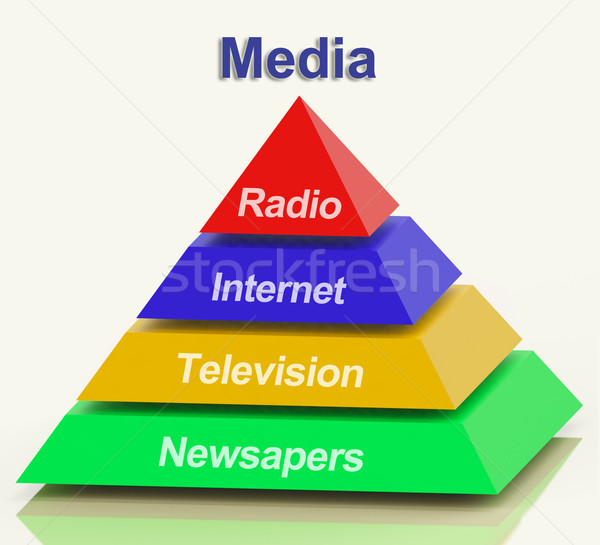 Stock photo: Media Pyramid Showing Internet Television Newspapers And Radio
