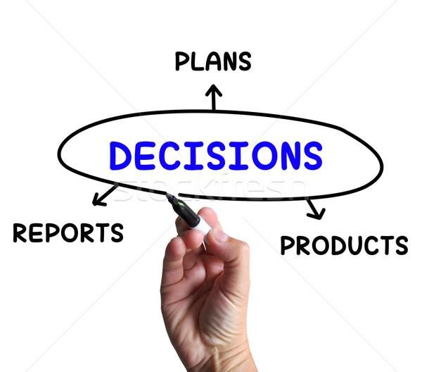Foto d'archivio: Decisioni · diagramma · rapporti · prodotti · significato · business