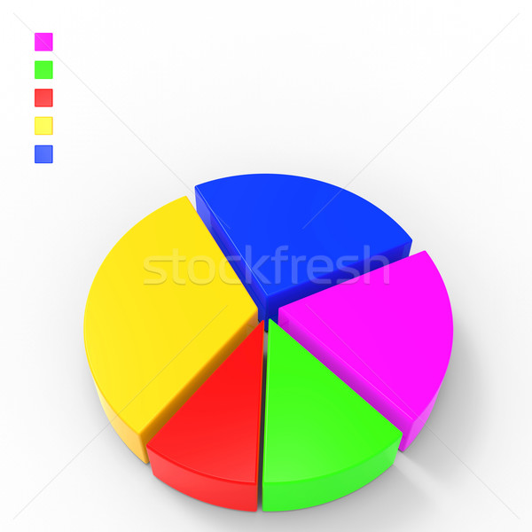 Pie Chart Indicates Business Graph And Charts Stock photo © stuartmiles