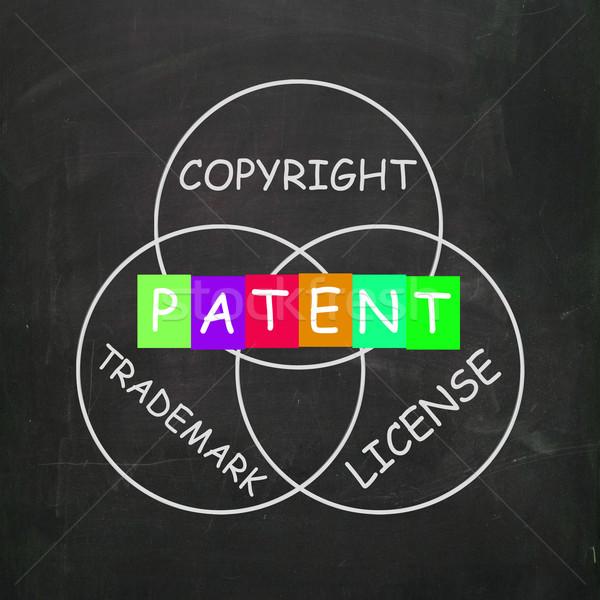 патент авторское право лицензия товарный знак шоу интеллектуальный Сток-фото © stuartmiles