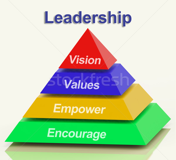 Leadership Pyramid Shows Vision Values Empowerment and Encourage Stock photo © stuartmiles
