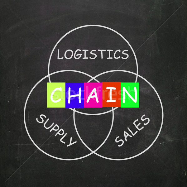 Sales and Supply Included in a Chain of Logistics Stock photo © stuartmiles