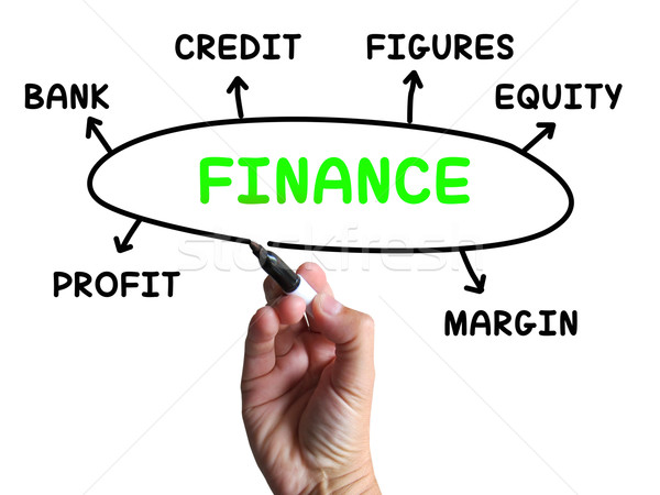 Finance Diagram Shows Credit Equity And Margin Stock photo © stuartmiles