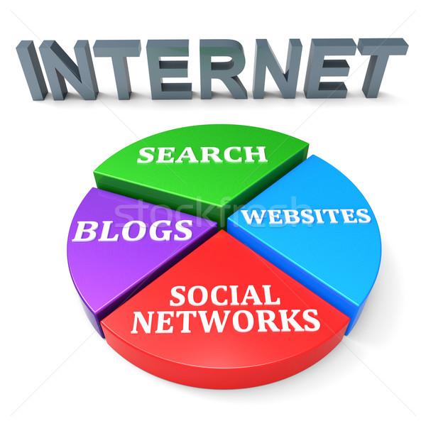 Internet recherche world wide web analyse rassemblement Photo stock © stuartmiles