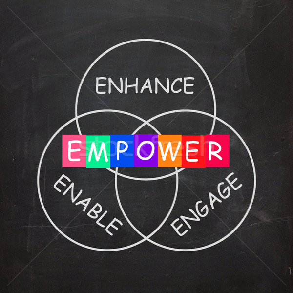 Stock photo: Encouragement Words are Empower Enhance Engage and Enable
