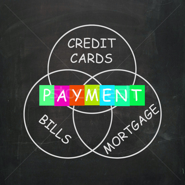 Consumer Words Show Payment of Bills Mortgage and Credit Cards Stock photo © stuartmiles
