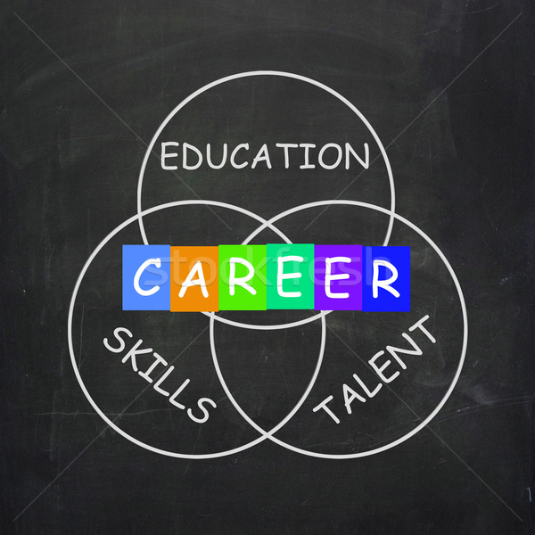 Career Advice Shows Education Talent and Skills Stock photo © stuartmiles