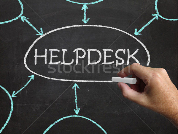 Helpdesk Blackboard Shows Support Solutions And Advice Stock photo © stuartmiles