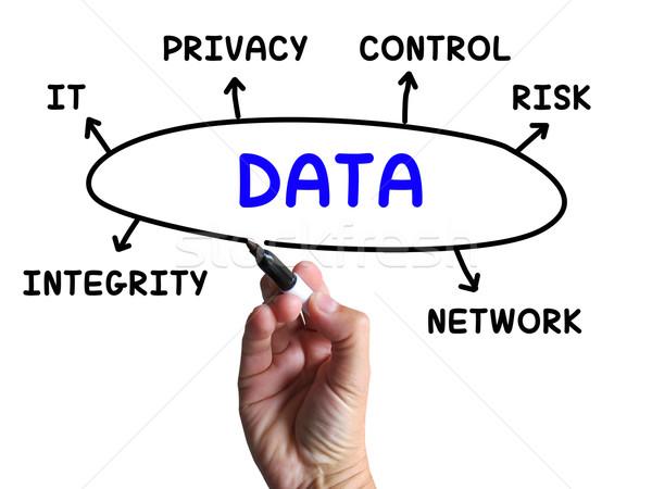 Dati diagramma informazioni privacy significato nube Foto d'archivio © stuartmiles