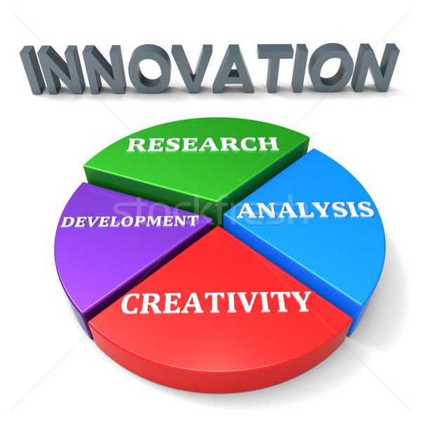 Innovation Development Indicates Restructuring Advance And Revolution Stock photo © stuartmiles