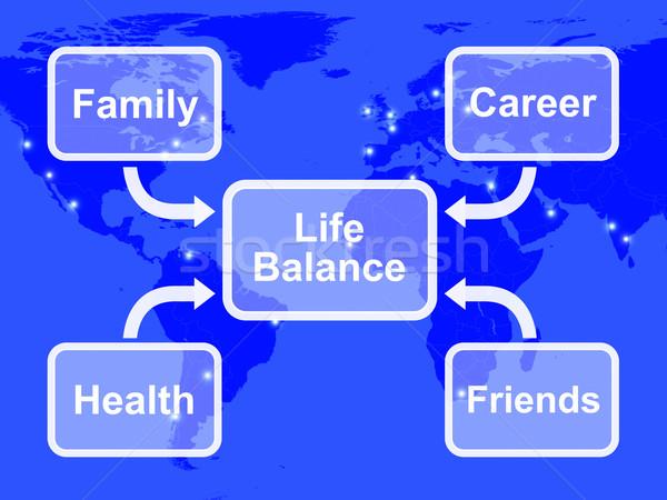 Life Balance Diagram Shows Family Career Health And Friends Stock photo © stuartmiles
