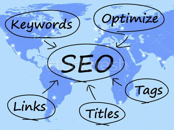 SEO Diagram Shows Use Of Keywords Links Titles And Tags Stock photo © stuartmiles