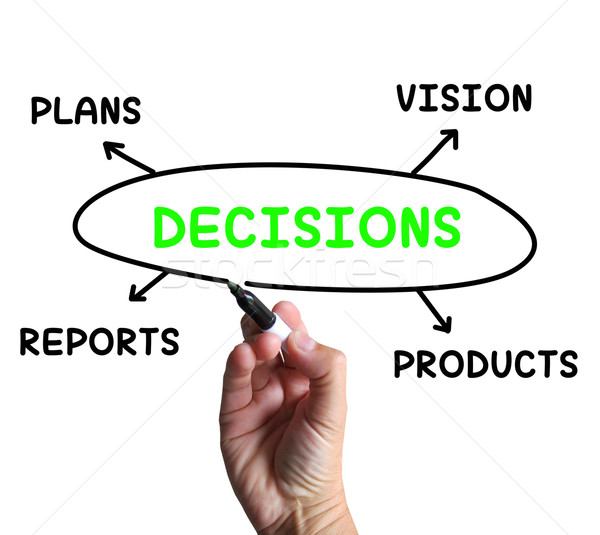 Decisions Diagram Means Vision Plans And Product Choices Stock photo © stuartmiles