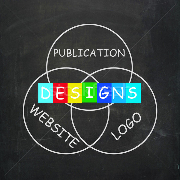 Web design Words Indicate Designs for Logo Publication and Websi Stock photo © stuartmiles