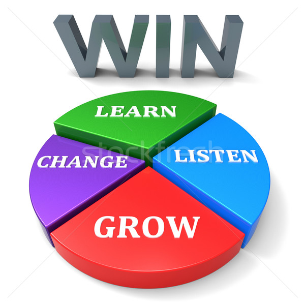 Vincere sviluppo crescita vittoria crescita Foto d'archivio © stuartmiles