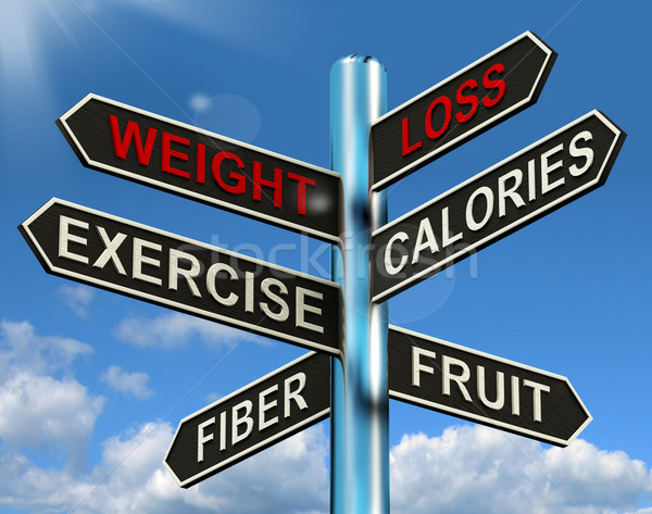 Weight Loss Signpost Showing Fiber Exercise Fruit And Calories Stock photo © stuartmiles