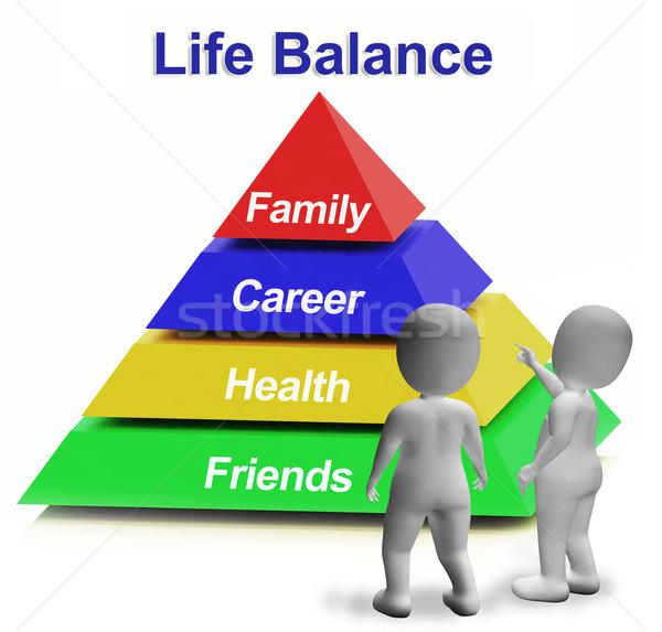 Life Balance Pyramid Having Family Career Health And Friends Stock photo © stuartmiles