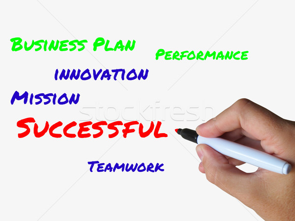 Successful on Whiteboard Refers to Achieving Solutions and Accom Stock photo © stuartmiles