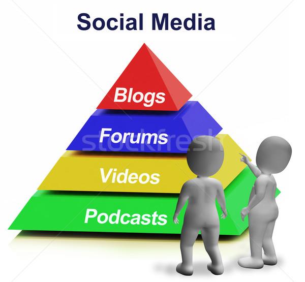 Social Media Pyramid Showing Blogs Foruns And Podcasts Stock photo © stuartmiles