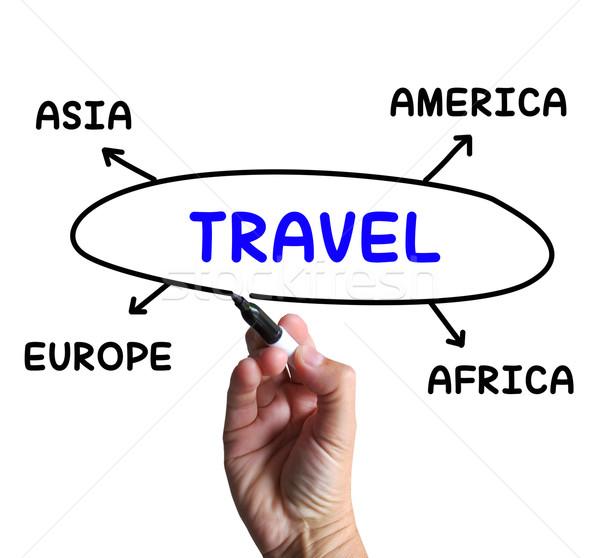 Travel Diagram Shows Overseas Or Domestic Trip Stock photo © stuartmiles