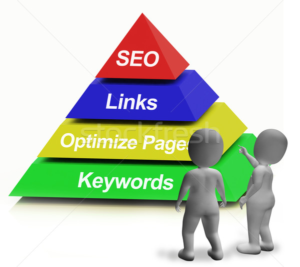 SEO Pyramid Showing The Use Of Keywords Links And Optimizing Stock photo © stuartmiles